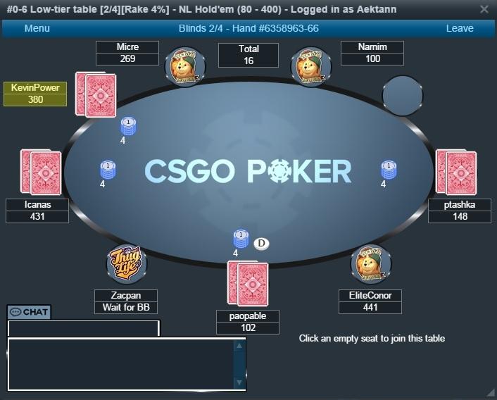 лучшие игроки в онлайн покер