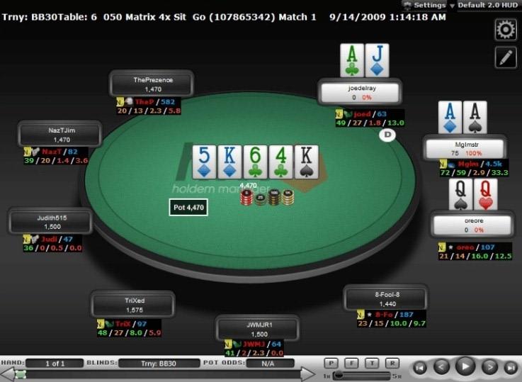 Покер Трекер 3 Бесплатно