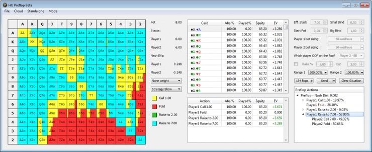 Обзор Simple Postflop: покер на молекулярном уровне