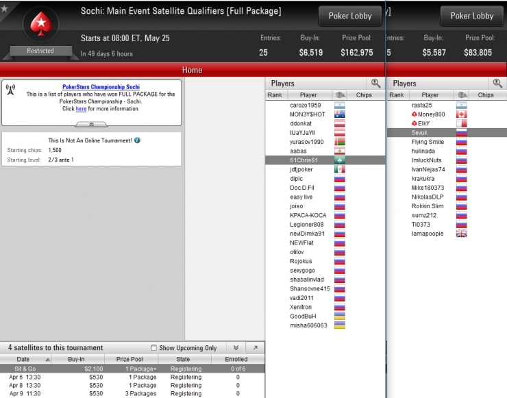 Игроки, отобравшиеся в Main Event Pokerstars Championship Sochi