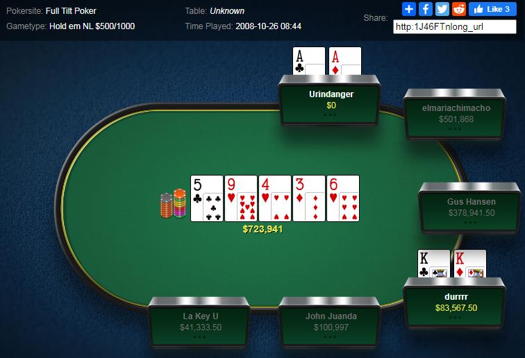 Покер онлайн банк что такое охрана казино