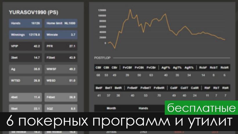 Бесплатный софт для онлайн покера игровые автоматы бесплатно и без регистрации поросята
