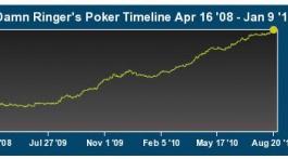 Встречайте! Новый инструктор, Rush Poker, Full Ring!