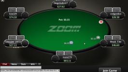 Что выбрать: ZOOM или обычные столы?