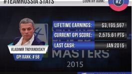 Видеовизитка российской и украинской команд на турнире Global Poker Masters