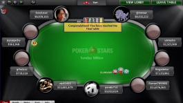 Два россиянина попали в топ-4 Sunday Million на PokerStars