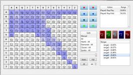 Почему ГТО калькуляторы малоэффективны для начинающих игроков?