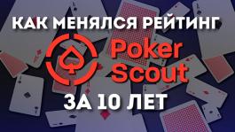 Как менялся рейтинг PokerScout.com с 2010 по 2020
