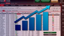 Рекордный рост прибыли PokerStars и худший доход от онлайн-покера у 888poker за 10 лет