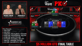 The Venom PKO завершился победой австрийца pinguinachica ($751K)